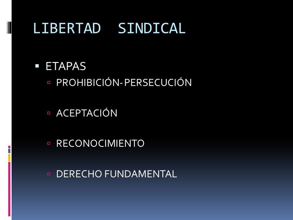 LIBERTAD SINDICAL ETAPAS PROHIBICIÓN- PERSECUCIÓN ACEPTACIÓN