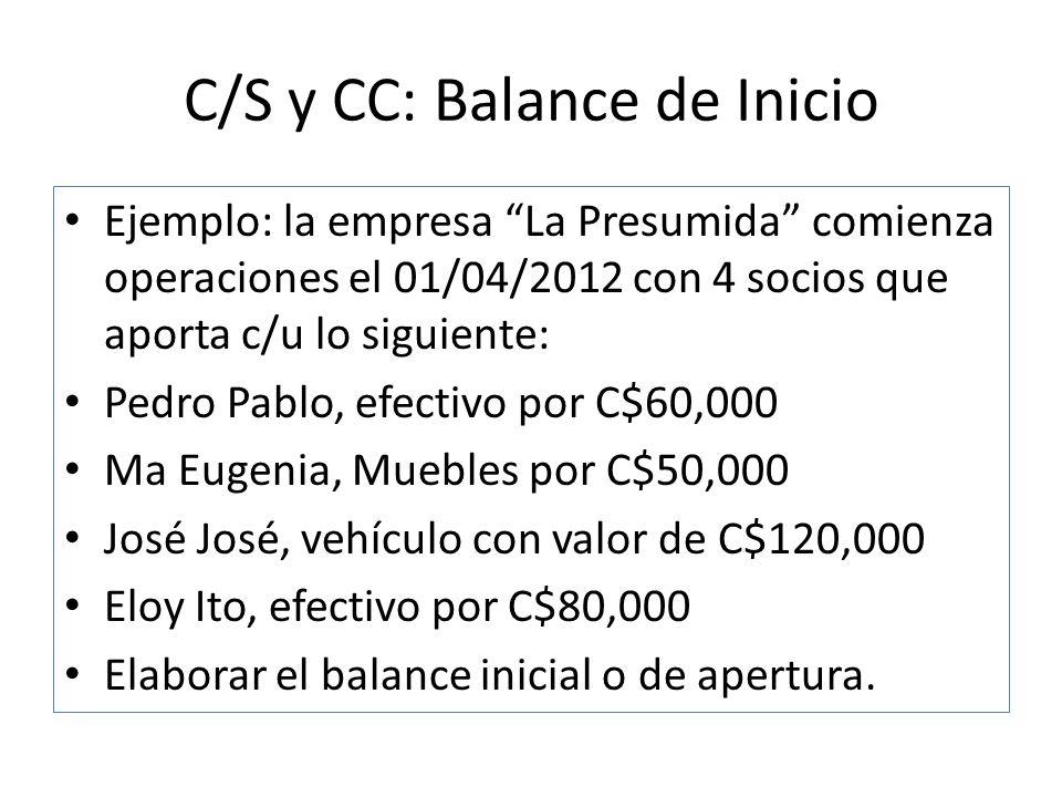 C/S y CC: Balance de Inicio