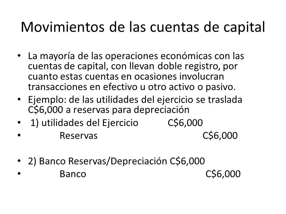 Movimientos de las cuentas de capital