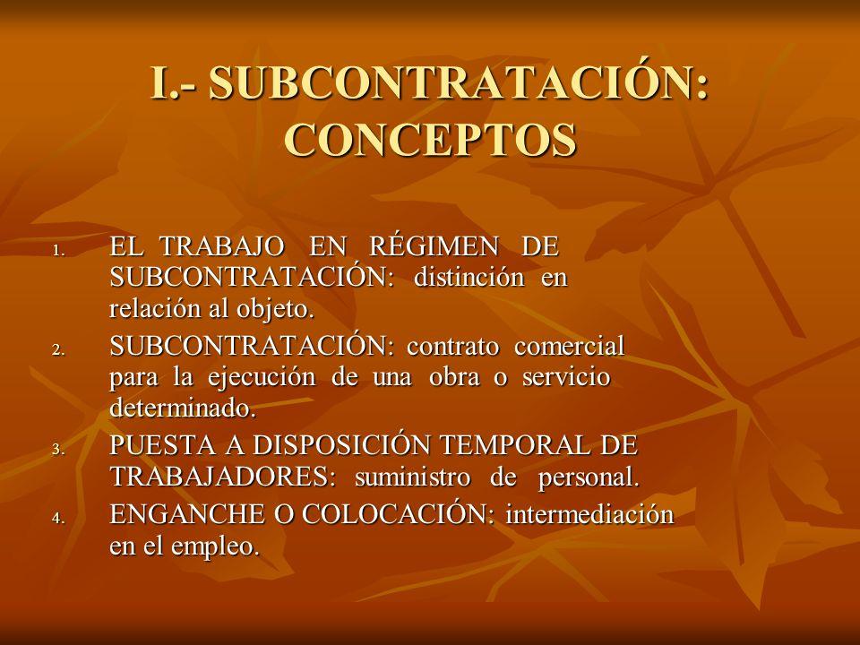 I.- SUBCONTRATACIÓN: CONCEPTOS