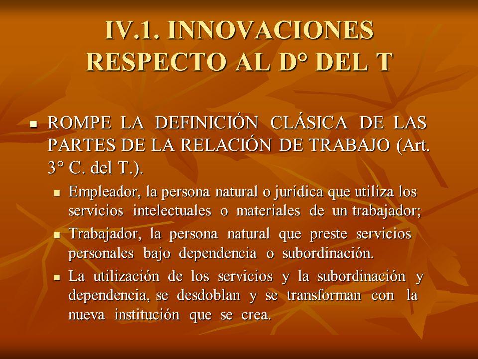 IV.1. INNOVACIONES RESPECTO AL D° DEL T