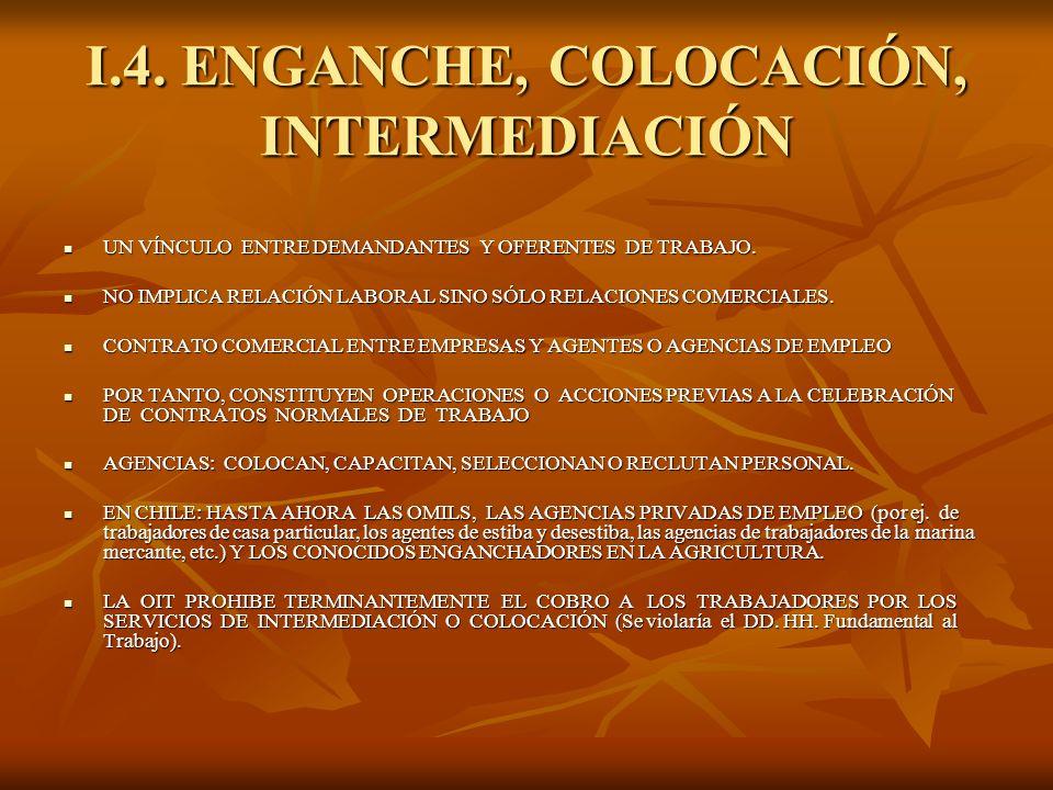 I.4. ENGANCHE, COLOCACIÓN, INTERMEDIACIÓN