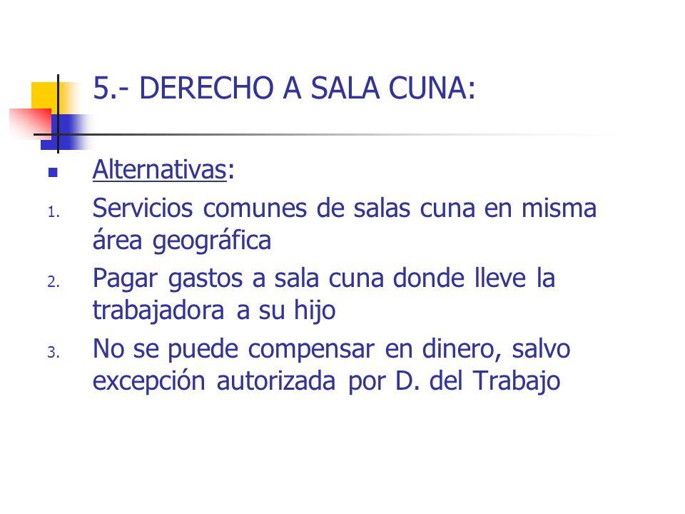 5.- DERECHO A SALA CUNA: Alternativas:
