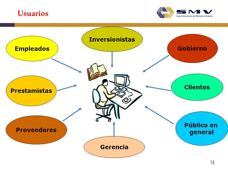 Usuarios Inversionistas Gobierno Empleados Clientes Prestamistas