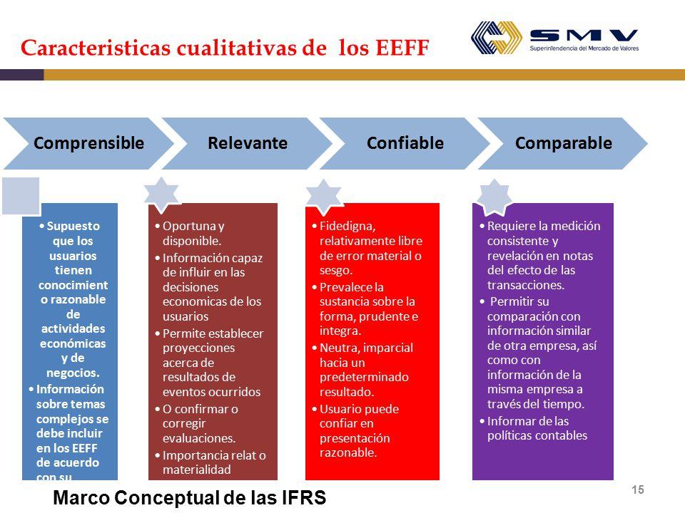 Caracteristicas cualitativas de los EEFF