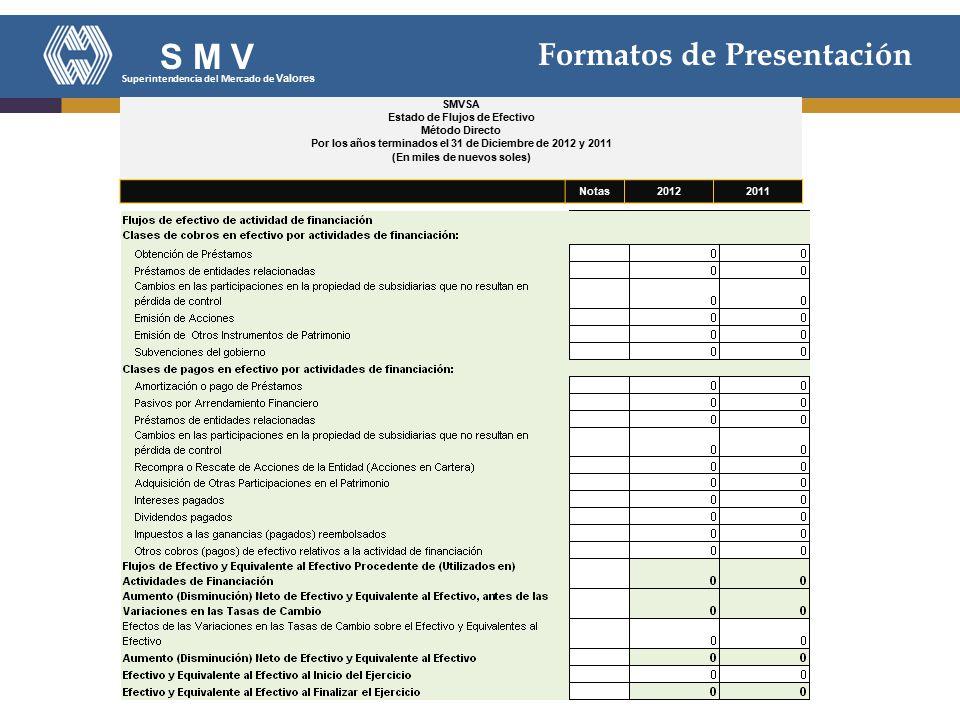 S M V Formatos de Presentación Superintendencia del Mercado de Valores