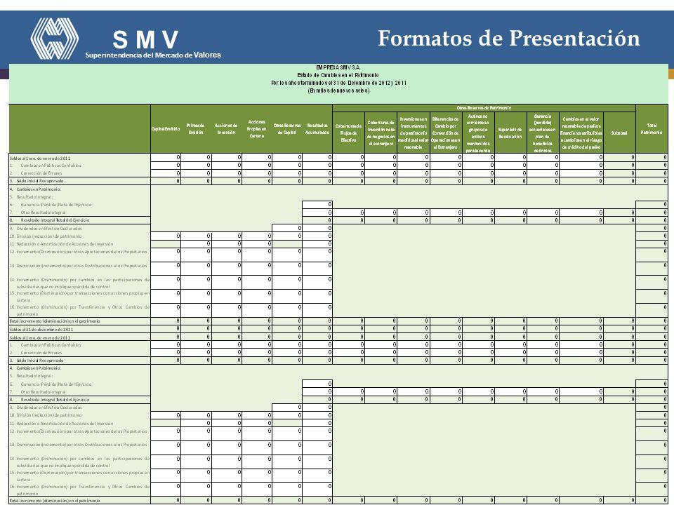 S M V Superintendencia del Mercado de Valores Formatos de Presentación