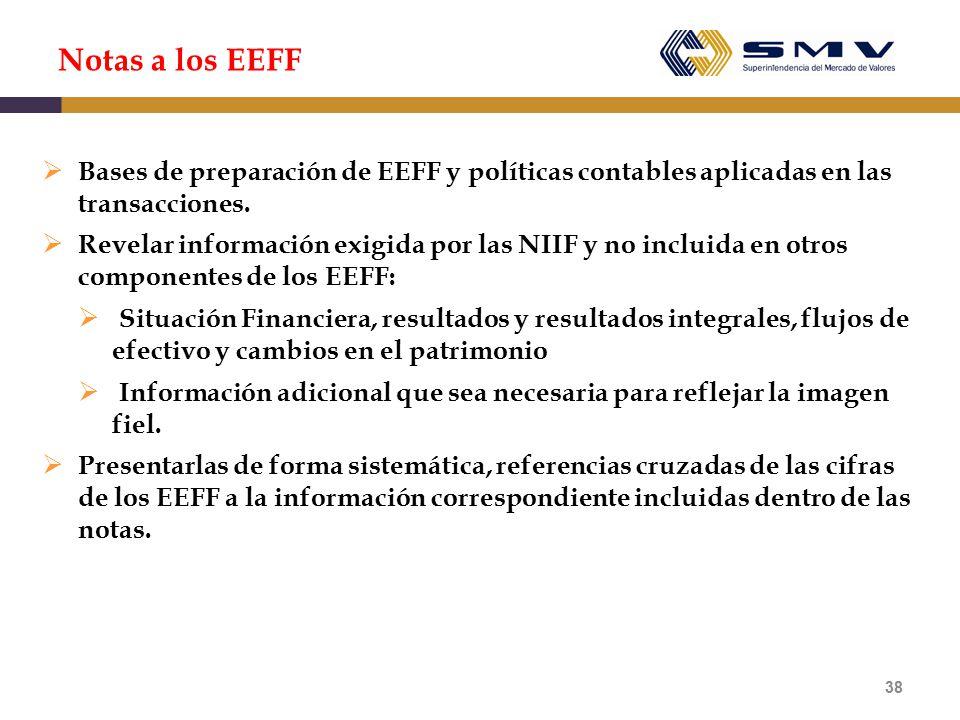 Notas a los EEFF Bases de preparación de EEFF y políticas contables aplicadas en las transacciones.