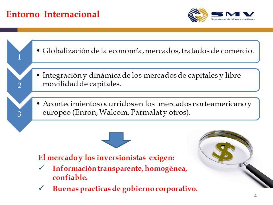 Entorno Internacional