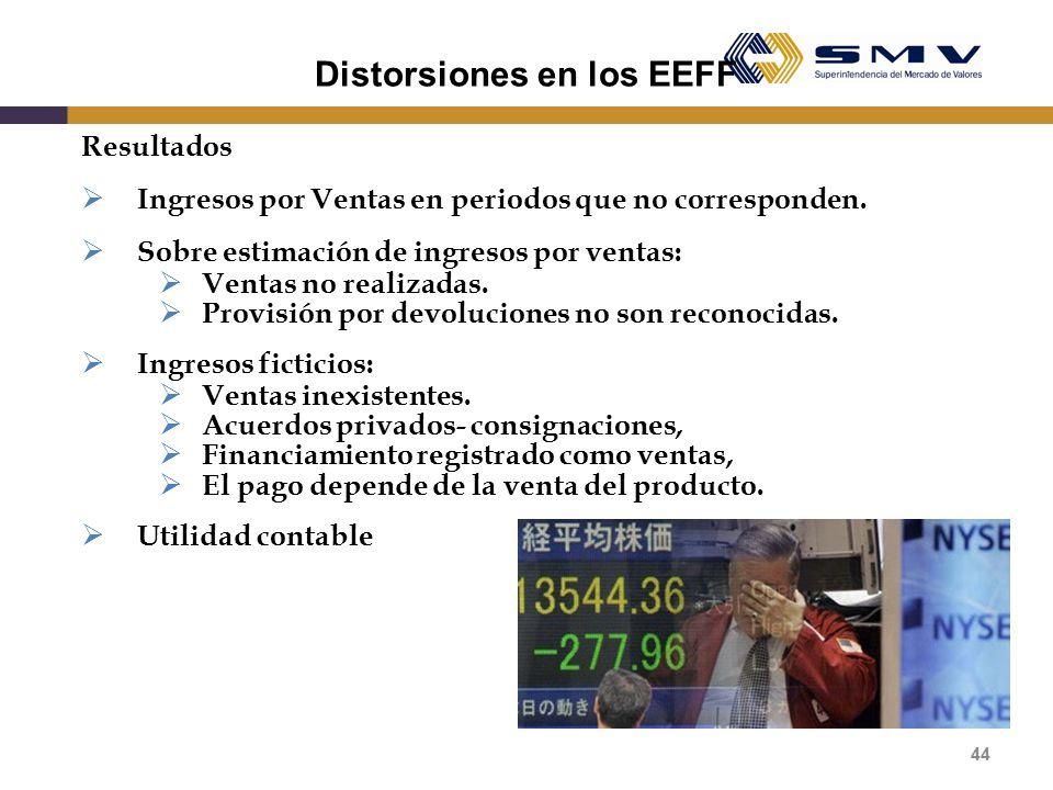 Distorsiones en los EEFF