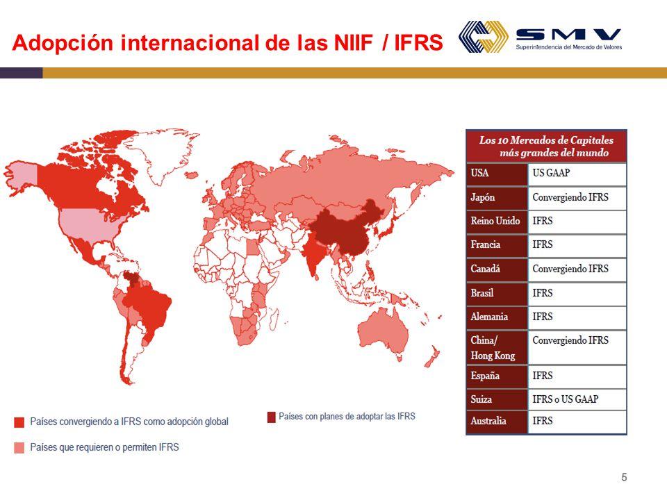 Adopción internacional de las NIIF / IFRS