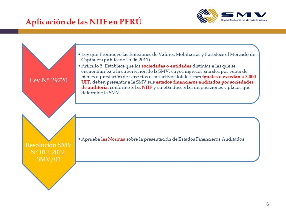 Resolución SMV N° 011-2012-SMV/01