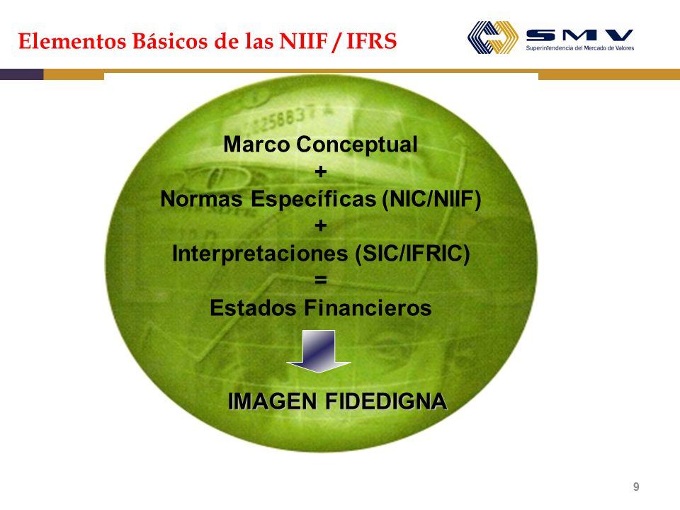 Normas Específicas (NIC/NIIF) Interpretaciones (SIC/IFRIC)
