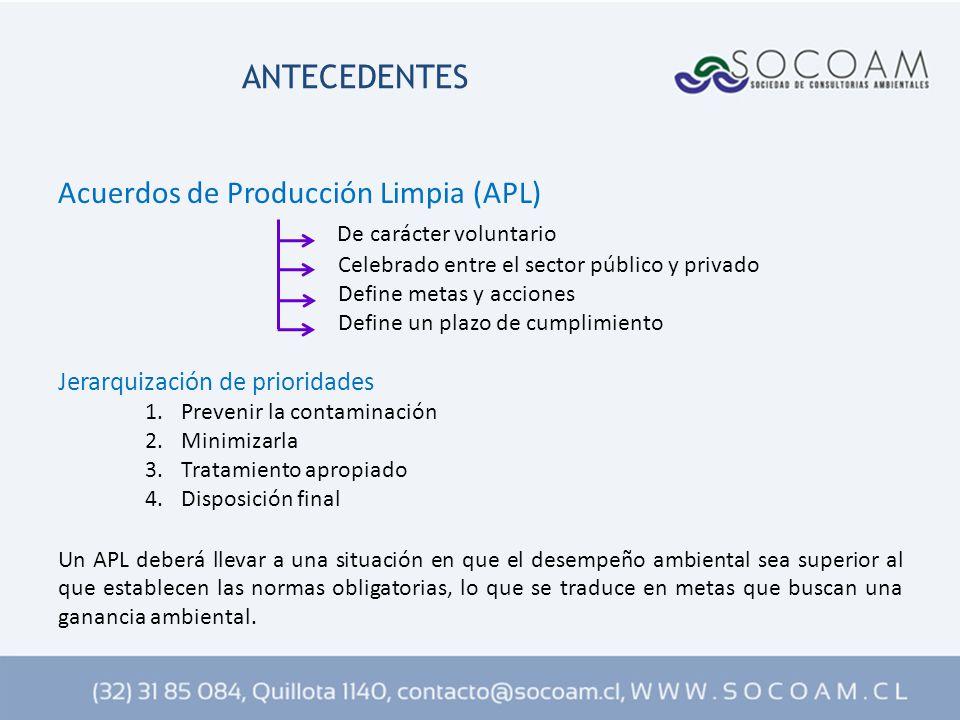 ANTECEDENTES Acuerdos de Producción Limpia (APL)