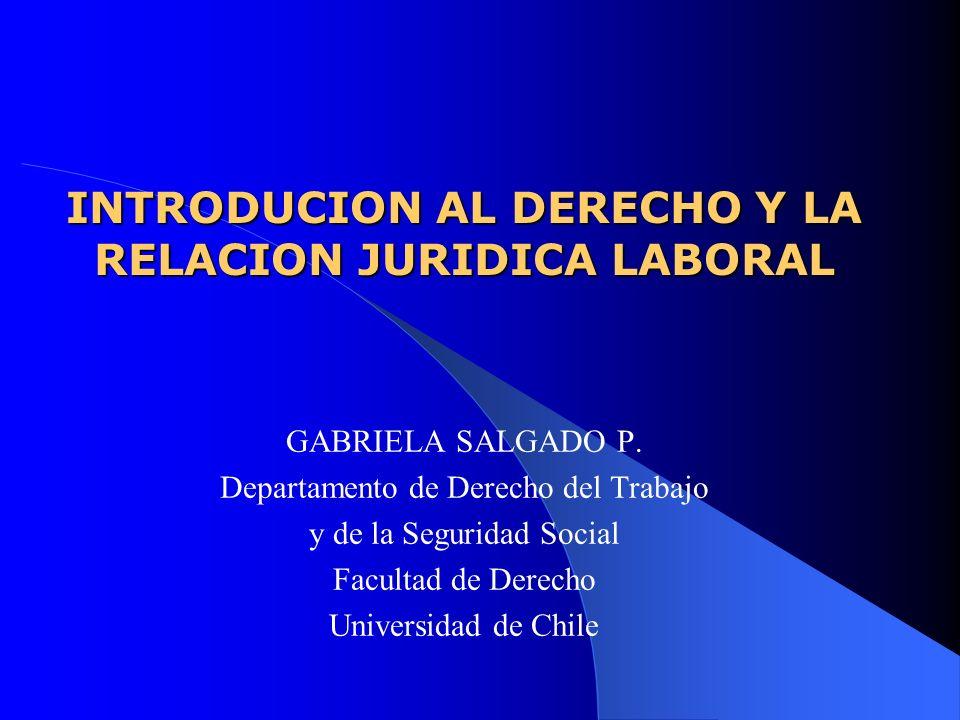 INTRODUCION AL DERECHO Y LA RELACION JURIDICA LABORAL