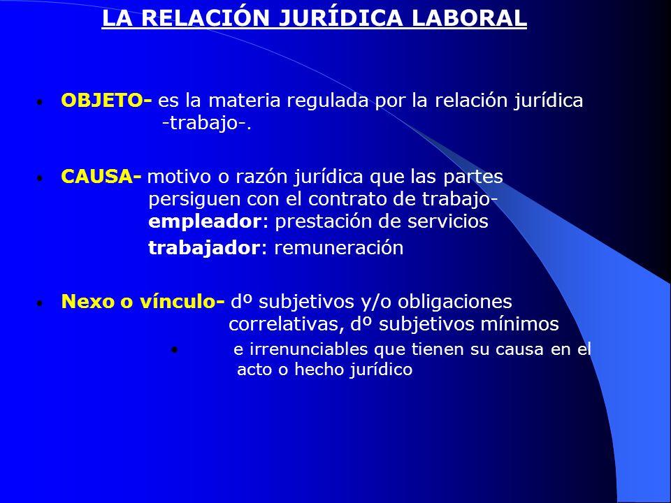 LA RELACIÓN JURÍDICA LABORAL