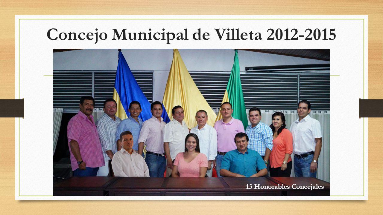 Concejo Municipal de Villeta 2012-2015