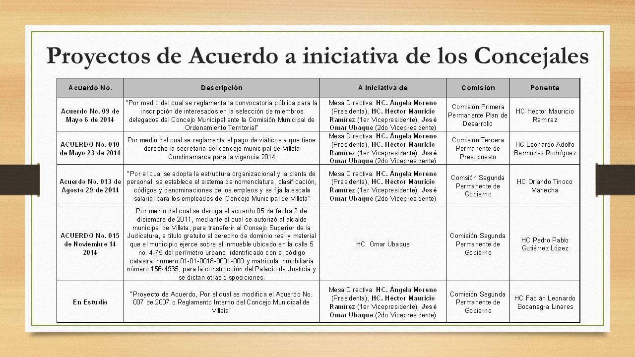 Proyectos de Acuerdo a iniciativa de los Concejales