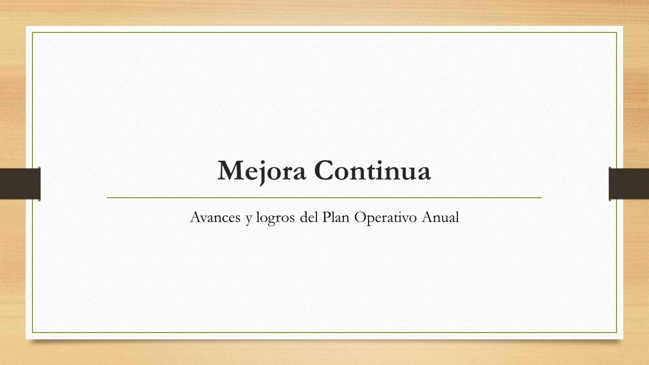 Avances y logros del Plan Operativo Anual