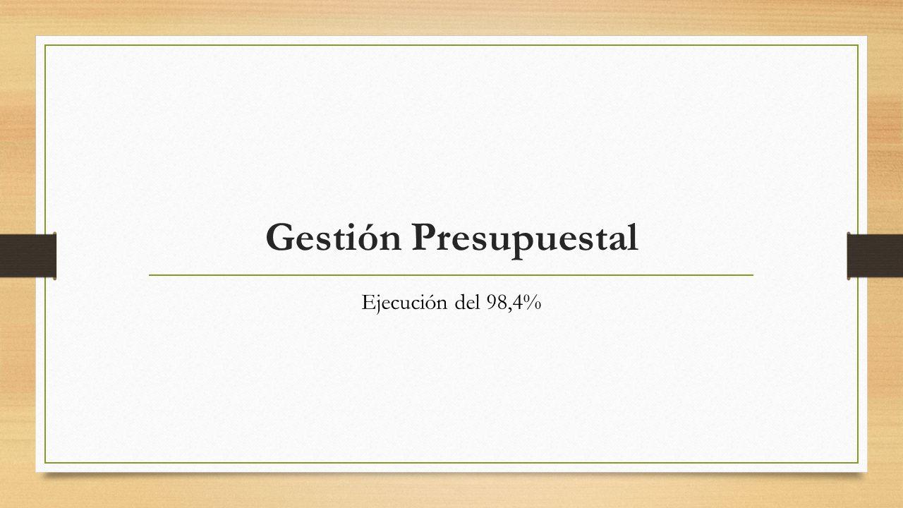 Gestión Presupuestal Ejecución del 98,4%