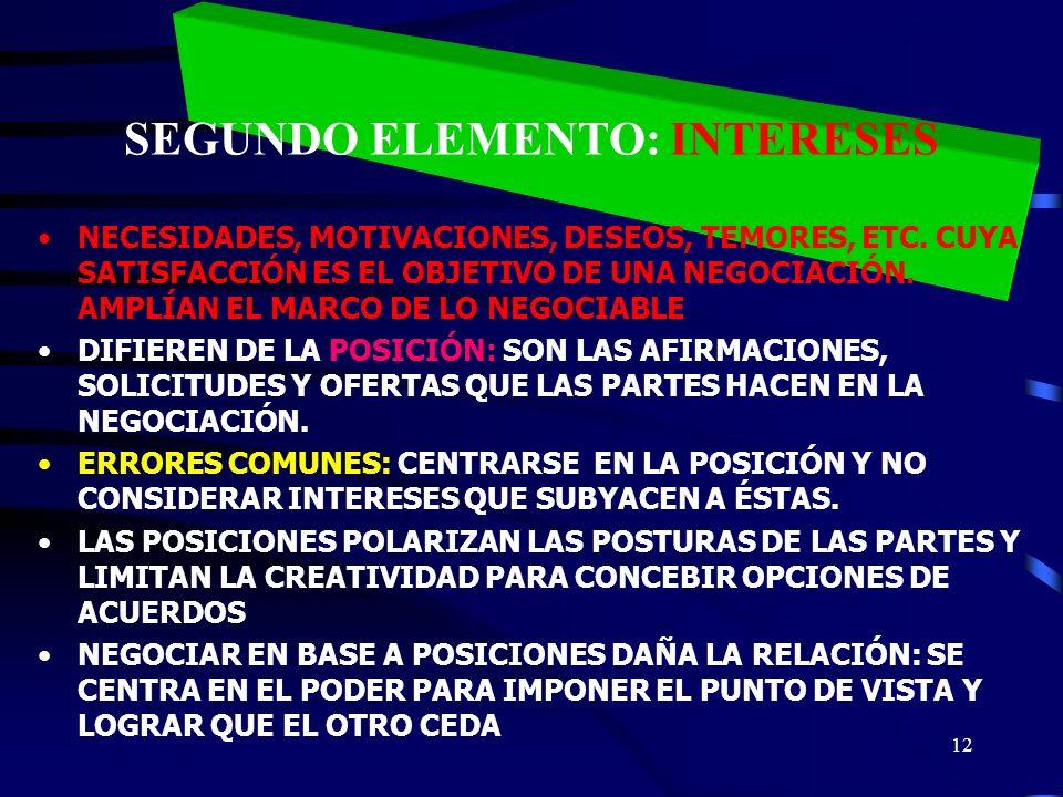 SEGUNDO ELEMENTO: INTERESES