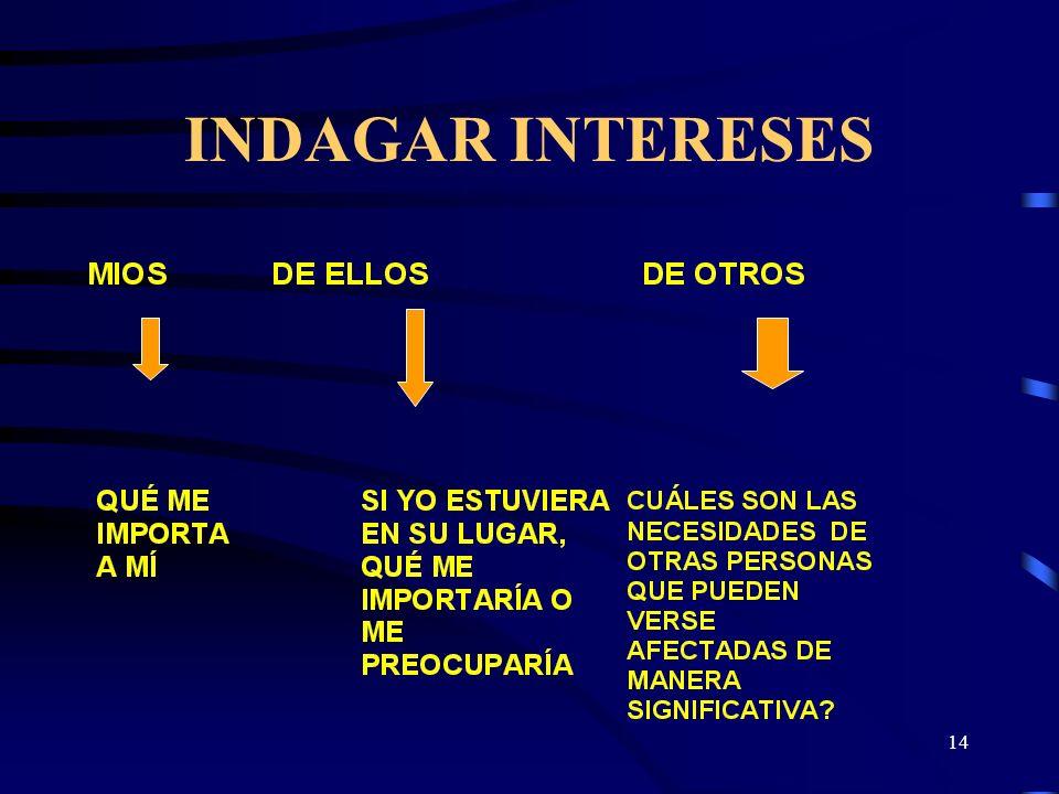 INDAGAR INTERESES