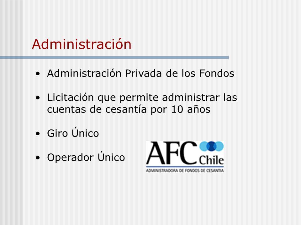 Administración Administración Privada de los Fondos