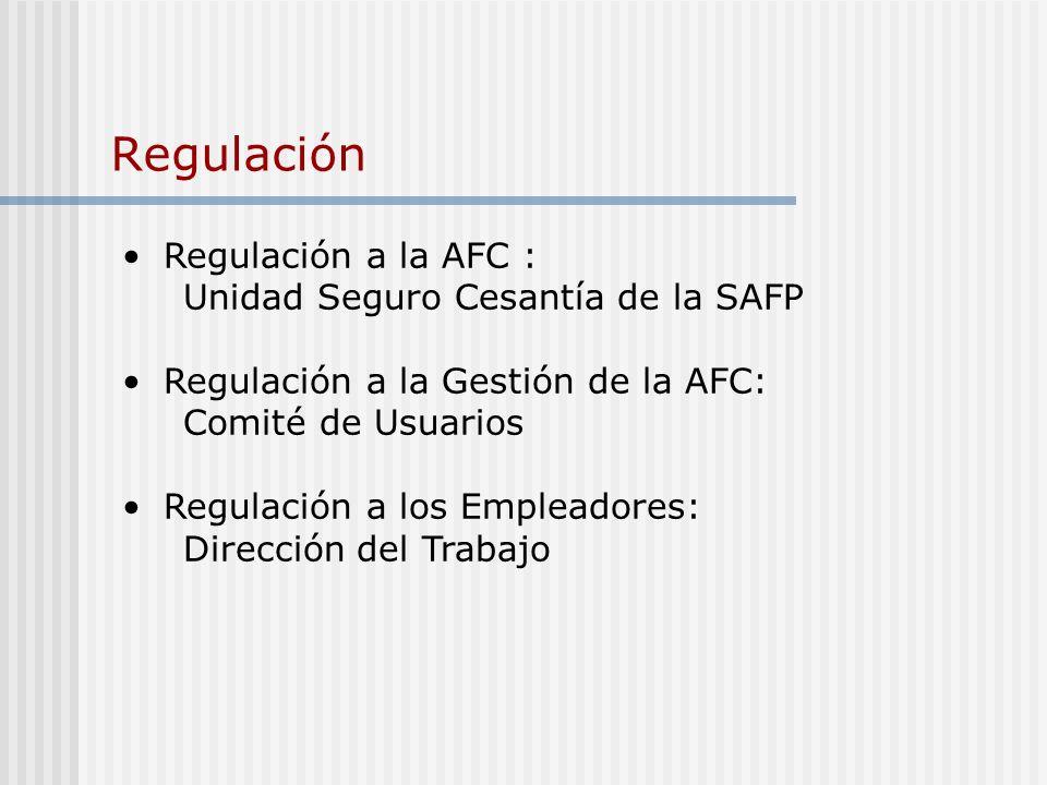 Regulación Regulación a la AFC : Unidad Seguro Cesantía de la SAFP