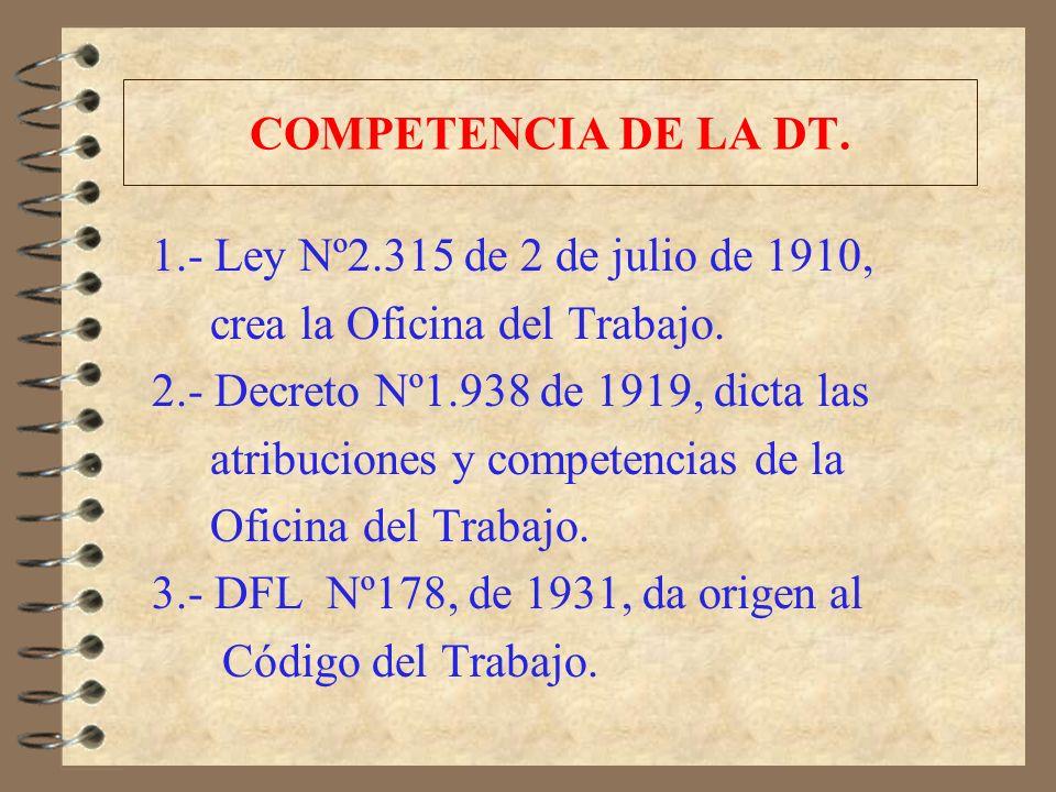 COMPETENCIA DE LA DT. 1.- Ley Nº2.315 de 2 de julio de 1910, crea la Oficina del Trabajo. 2.- Decreto Nº1.938 de 1919, dicta las.