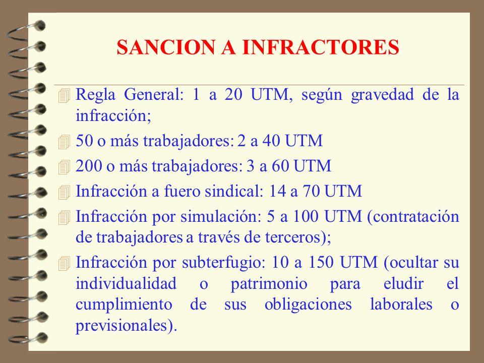 SANCION A INFRACTORES Regla General: 1 a 20 UTM, según gravedad de la infracción; 50 o más trabajadores: 2 a 40 UTM.