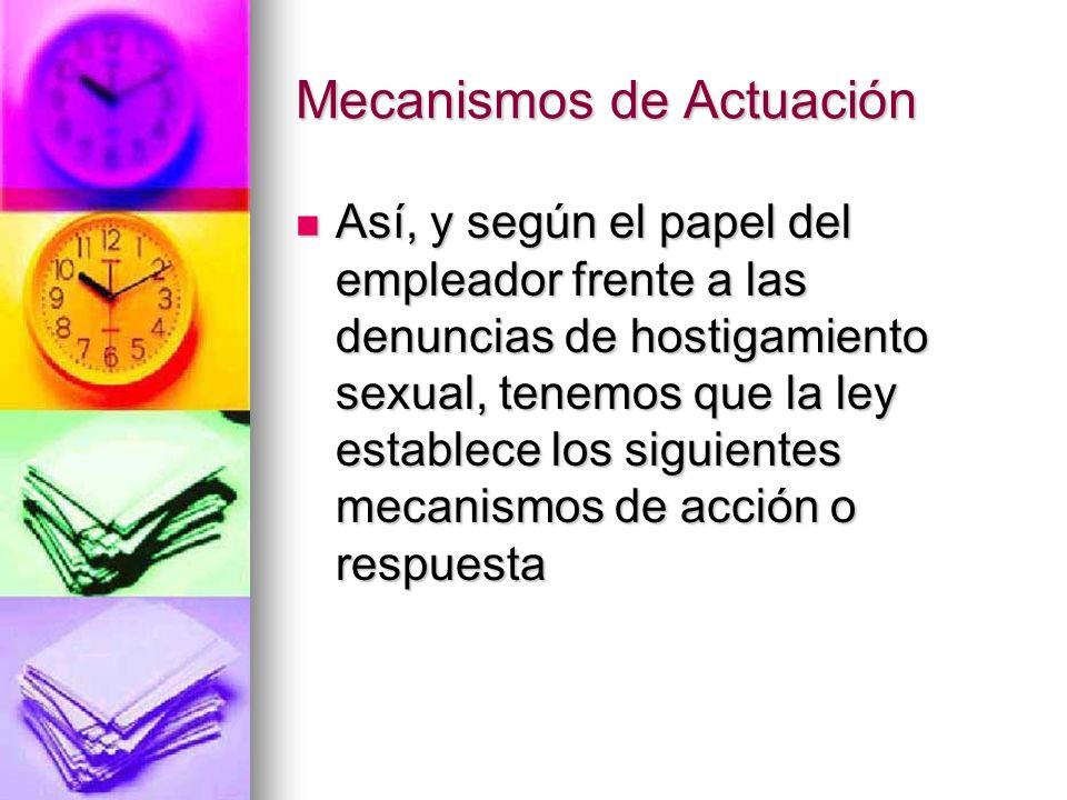 Mecanismos de Actuación