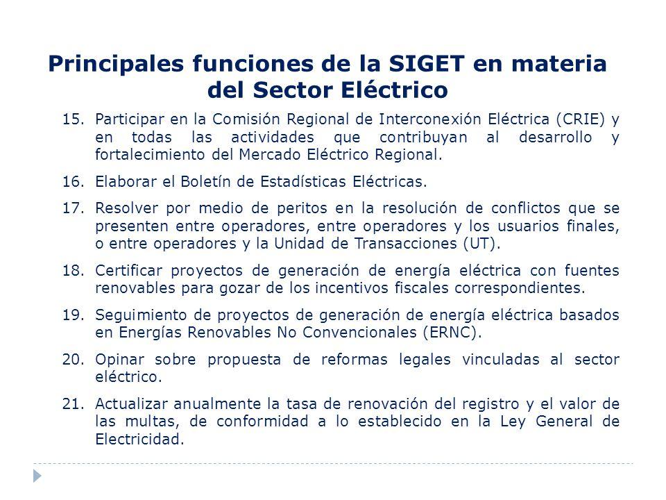 Principales funciones de la SIGET en materia del Sector Eléctrico