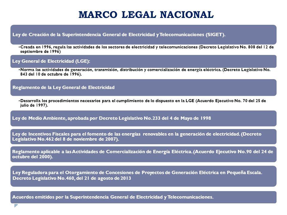 MARCO LEGAL NACIONAL Ley de Creación de la Superintendencia General de Electricidad y Telecomunicaciones (SIGET).
