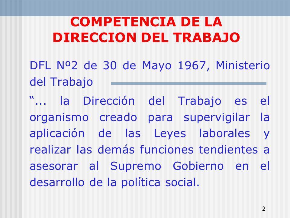 COMPETENCIA DE LA DIRECCION DEL TRABAJO
