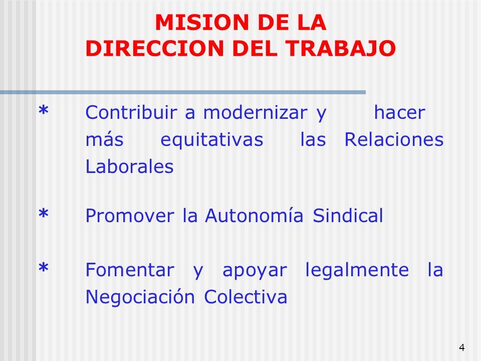 MISION DE LA DIRECCION DEL TRABAJO