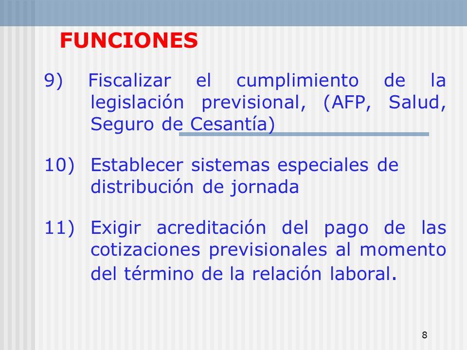 FUNCIONES 9) Fiscalizar el cumplimiento de la legislación previsional, (AFP, Salud, Seguro de Cesantía)