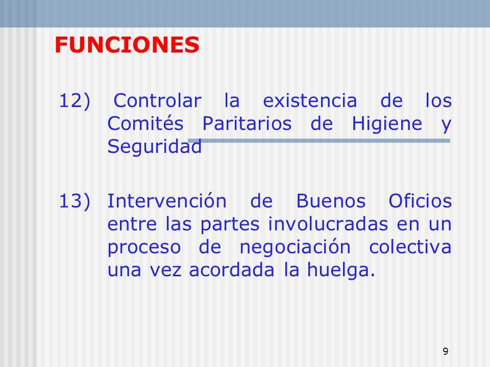 FUNCIONES 12) Controlar la existencia de los Comités Paritarios de Higiene y Seguridad.