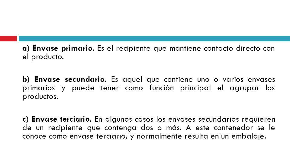 a) Envase primario. Es el recipiente que mantiene contacto directo con el producto.