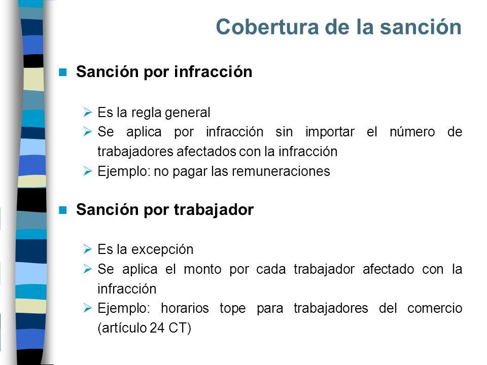 Cobertura de la sanción