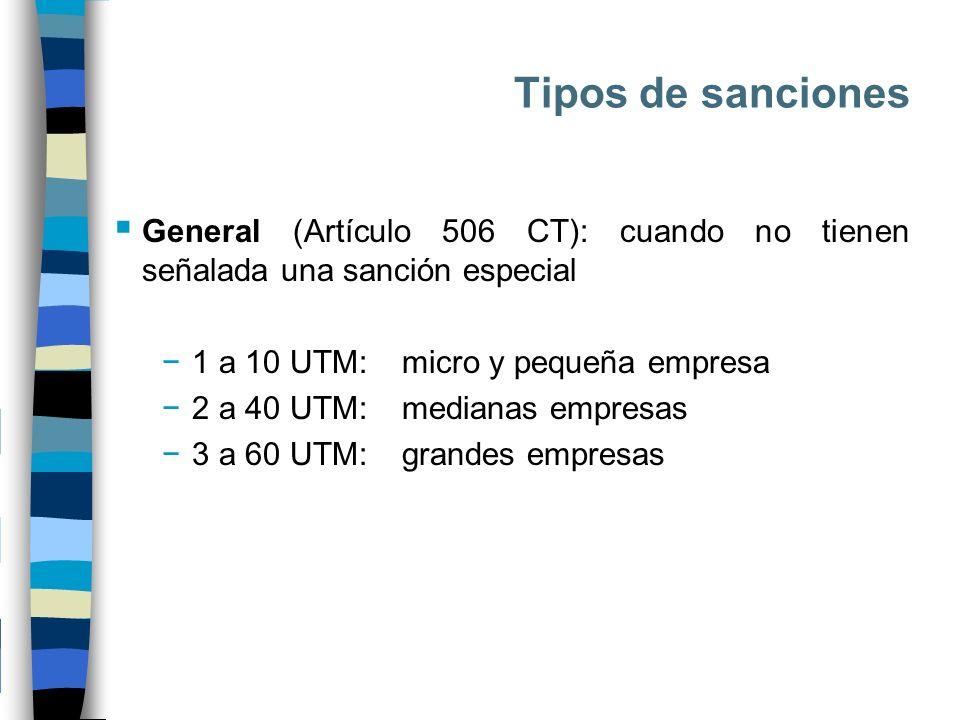 Tipos de sanciones General (Artículo 506 CT): cuando no tienen señalada una sanción especial. 1 a 10 UTM: micro y pequeña empresa.