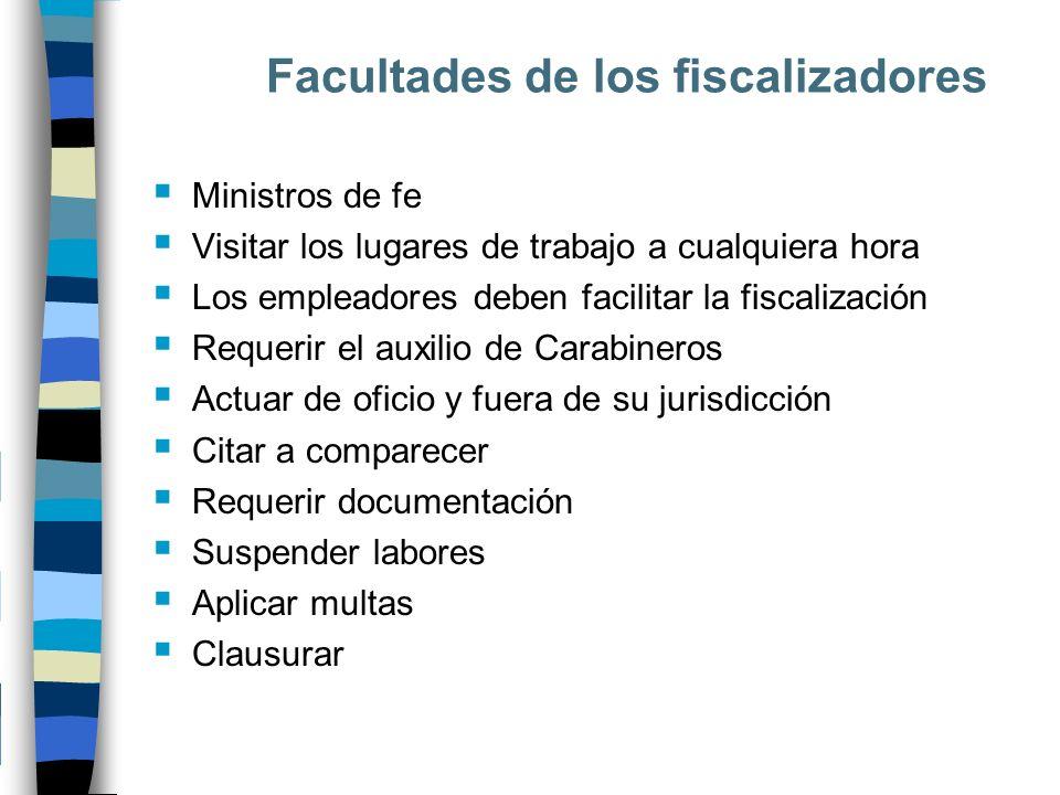 Facultades de los fiscalizadores