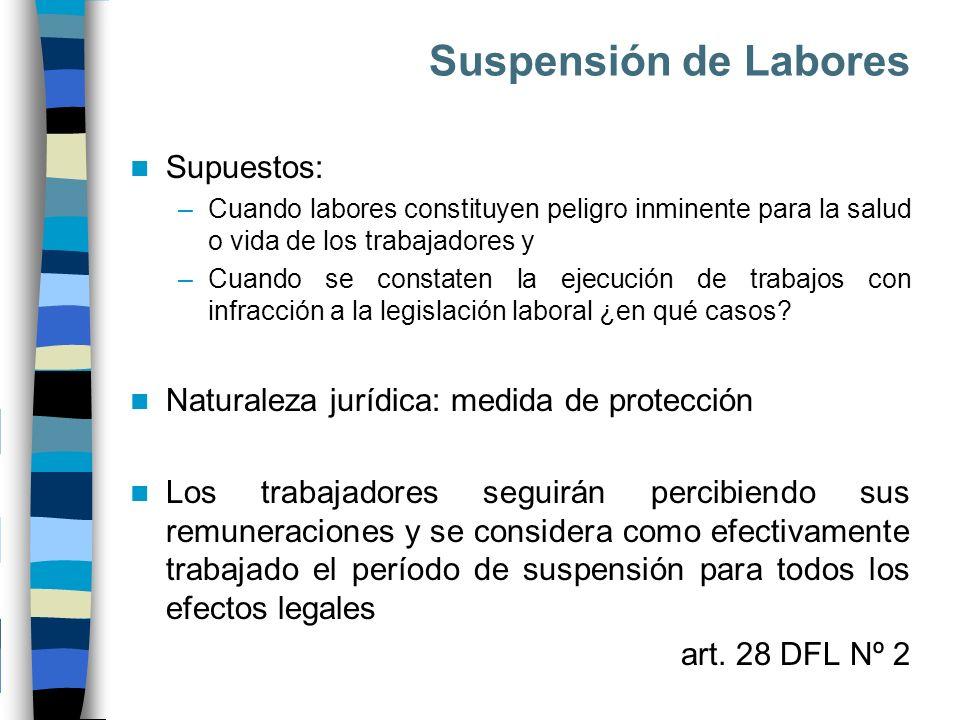 Suspensión de Labores Supuestos: