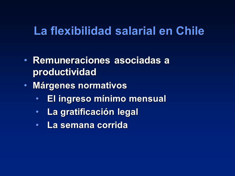 La flexibilidad salarial en Chile