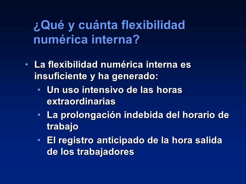 ¿Qué y cuánta flexibilidad numérica interna