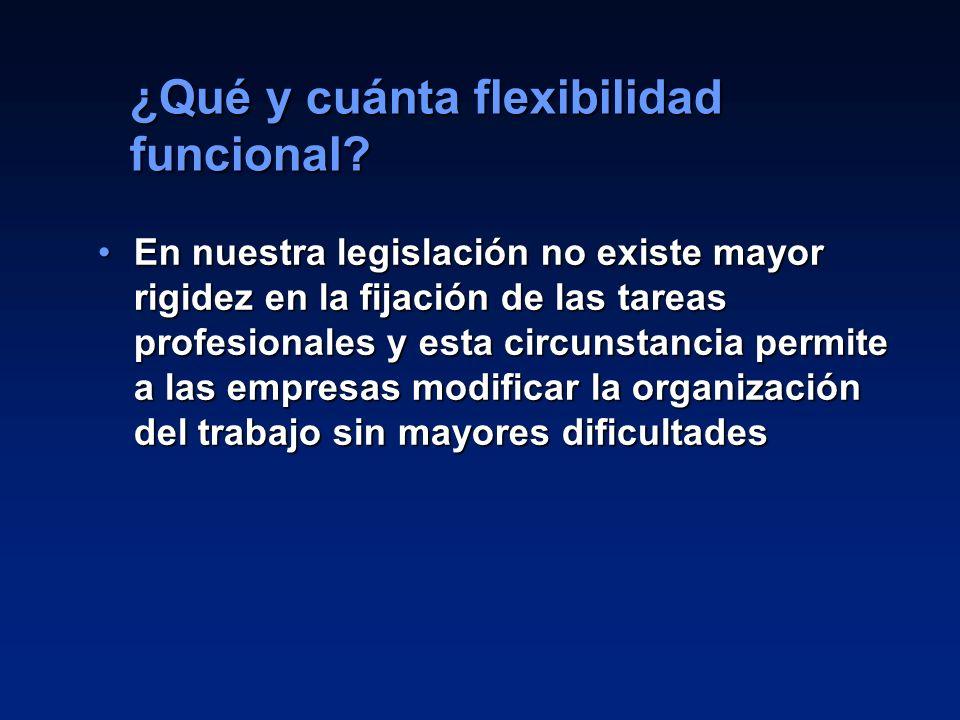 ¿Qué y cuánta flexibilidad funcional