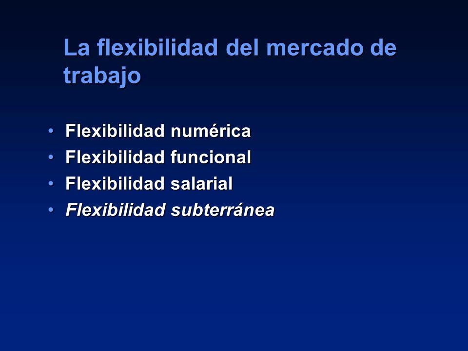 La flexibilidad del mercado de trabajo