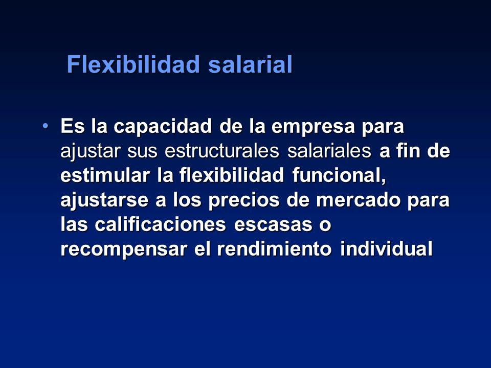 Flexibilidad salarial