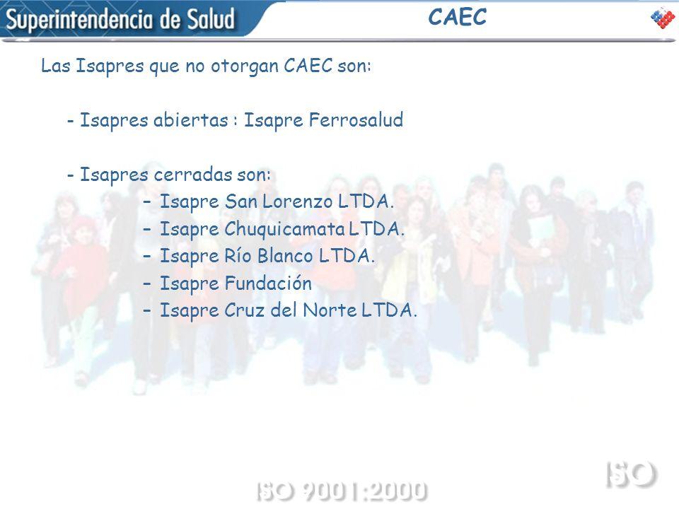 CAEC Las Isapres que no otorgan CAEC son:
