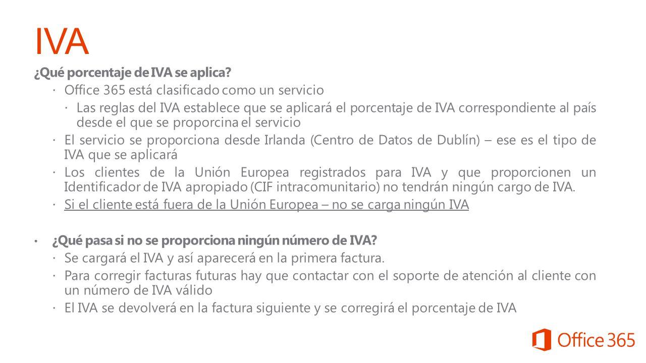 IVA ¿Qué porcentaje de IVA se aplica