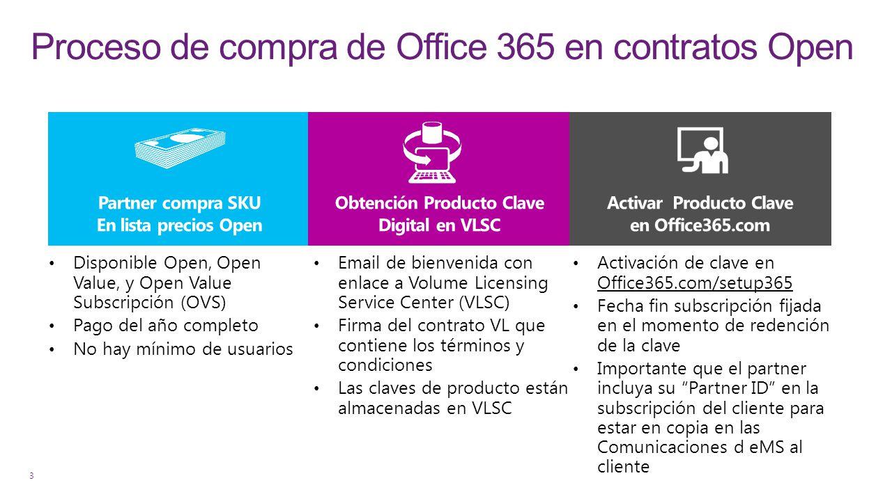 Proceso de compra de Office 365 en contratos Open
